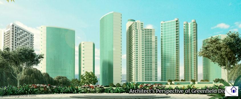 Architect Perspective
