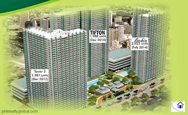 Grass Residences Condominium North Edsa Quezon City